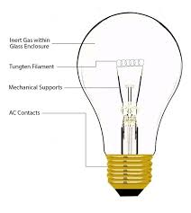if i have ac circuit of lamp which the neutral wire is