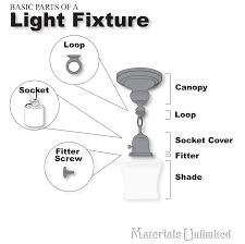 lighting fixture parts light fixtures