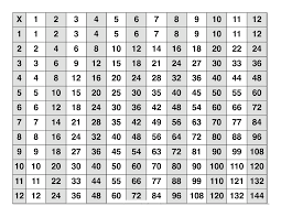 times table grid large multiplication table 2016 png