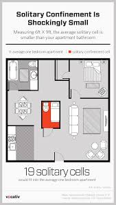 Average One Bedroom Apartment Size You Could Fit 19 Solitary Confinement Cells In A Typical 1 Bedroom