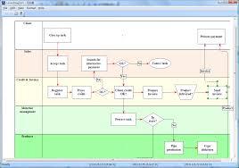 e xd network diagram component source code kit visual studio