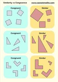 Similar And Congruent Figures Worksheet 3d Shapes Clip 3d Geometric Shapes Math And Creative Teaching