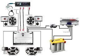 wiring diagram subwoofer to amplifier ireleast readingrat net