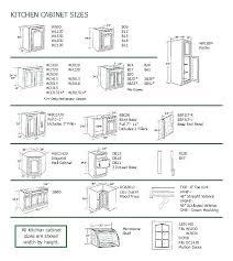 Kitchen Sink Width Kitchen Sink Width 82 Creative Plan Measurements Standard Counter