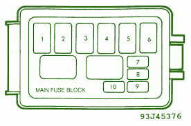 2003 lincoln navigator fuse box diagram positive displacement pump