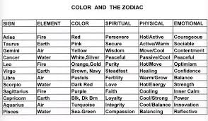 cancer colors zodiac color and the zodiac springs greeting cards