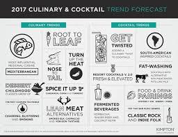 food trends in 2017 your restaurant needs to watch