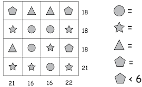 printable math goodies and puzzles involving addition subtraction
