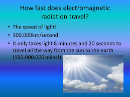 How Fast Does Light Travel Electromagnetic Spectrum What Is A Wave A Disturbance Involving