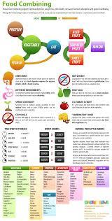 banting diet plan pdf