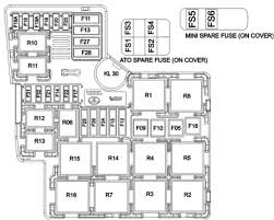 f10 fuse box wiring amazing wiring diagram collections