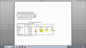 interpreting an spss anova output skola pinterest program