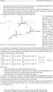 geotecnica dispense capitolo 3 principio delle tensioni efficaci pdf