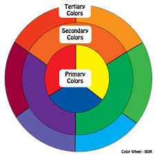 what colors make yellow colors brandy darkrose s blog