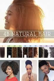 3c hair shape best 25 shrinkage natural hair ideas on pinterest afro hair