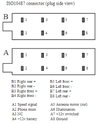 citroen dispatch stereo wiring page 1 maintenance the