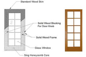 How To Build A Solid Wood Door Singcore Doors