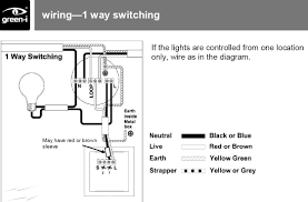 wiring diagram for dimmer switch single pole sevimliler with