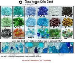 landscape glass rocks