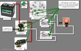 engine wiring checking voltage lawn mower solenoid wiring diagram