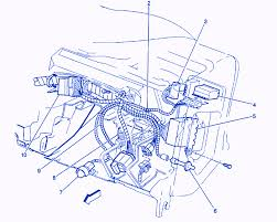 chevy blazer 1994 inside dash electrical circuit wiring diagram