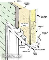 Exterior Door Installation Sill Plate Foundation Wall Anchors Attached To The Sill Plates