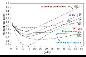 glass half full alcohol u0027s health benefits for cardiovascular