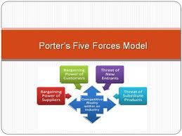 porter u0027s five forces model authorstream
