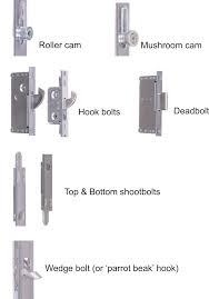Patio Door Locks Uk Multipoint Locking Systems Replacement Upvc Door Locks