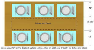 Dining Room Table Setting Dishes Dining Table Design Basics 101 Tablelegs