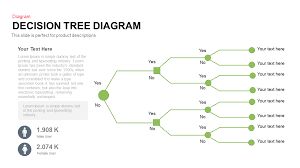 Template Fishbone Diagram by Decision Tree Diagram Powerpoint And Keynote Template Slidebazaar