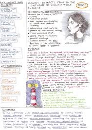 25 unique visual note taking ideas on pinterest textbook