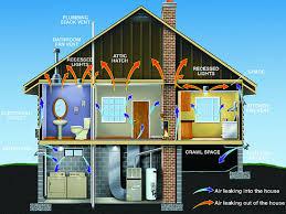energy efficient home design tips home energy audits and surveys hgtv