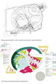 134 best landscape garden images on pinterest landscape design