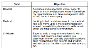 good objectives to put on resumes example good objective resume