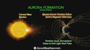 how do the northern lights happen northern lights may ignite in northeast central us skies where to