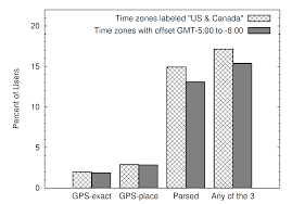 Canada Time Zone Map Jmir