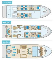 majestic galapagos boat book 2016 2017 galapagos cruises