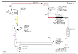 for a 1994 buick lesabre ignition wiring diagram 1994 buick