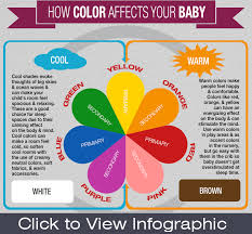 psychological effects of color fascinating color psychology moods photos best ideas exterior