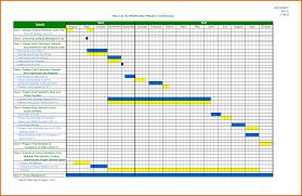 Excel Timeline Templates Excel Project Schedule Template Thebridgesummit Co