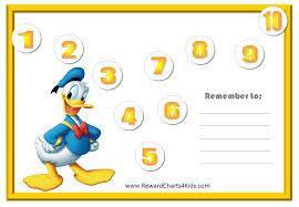 behavior charts donald duck