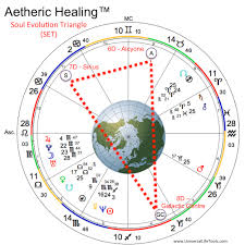 aetheric healing spiritual meaning aetheric field intelligence