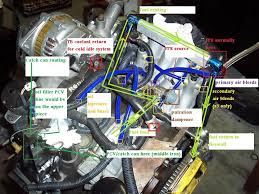 rx7 rotary engine 88 rx7 turbo emissions removal rx7 turbo ii pinterest rx7