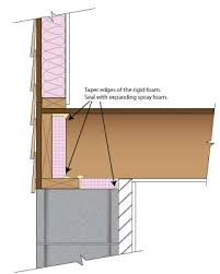 How To Insulate Your Basement by Sealing And Insulating Rim Joists Insofast Continuous Insulation
