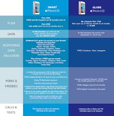 look iphone 6s and iphone 6s plus now available on smart plans