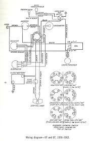 bsa wiring diagrams terry macdonald electrical system triumph