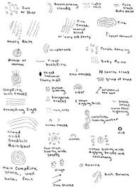 australian symbols and their meanings by silbaugh tpt