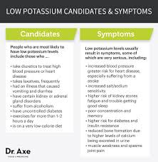 12 foods to overcome low potassium dr axe