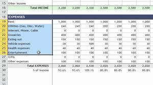 excel formula basics how to use the sum count average formulas